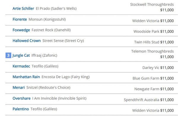 Click here to see the full Breednet Sire Directory, sort them how you wish to see them.